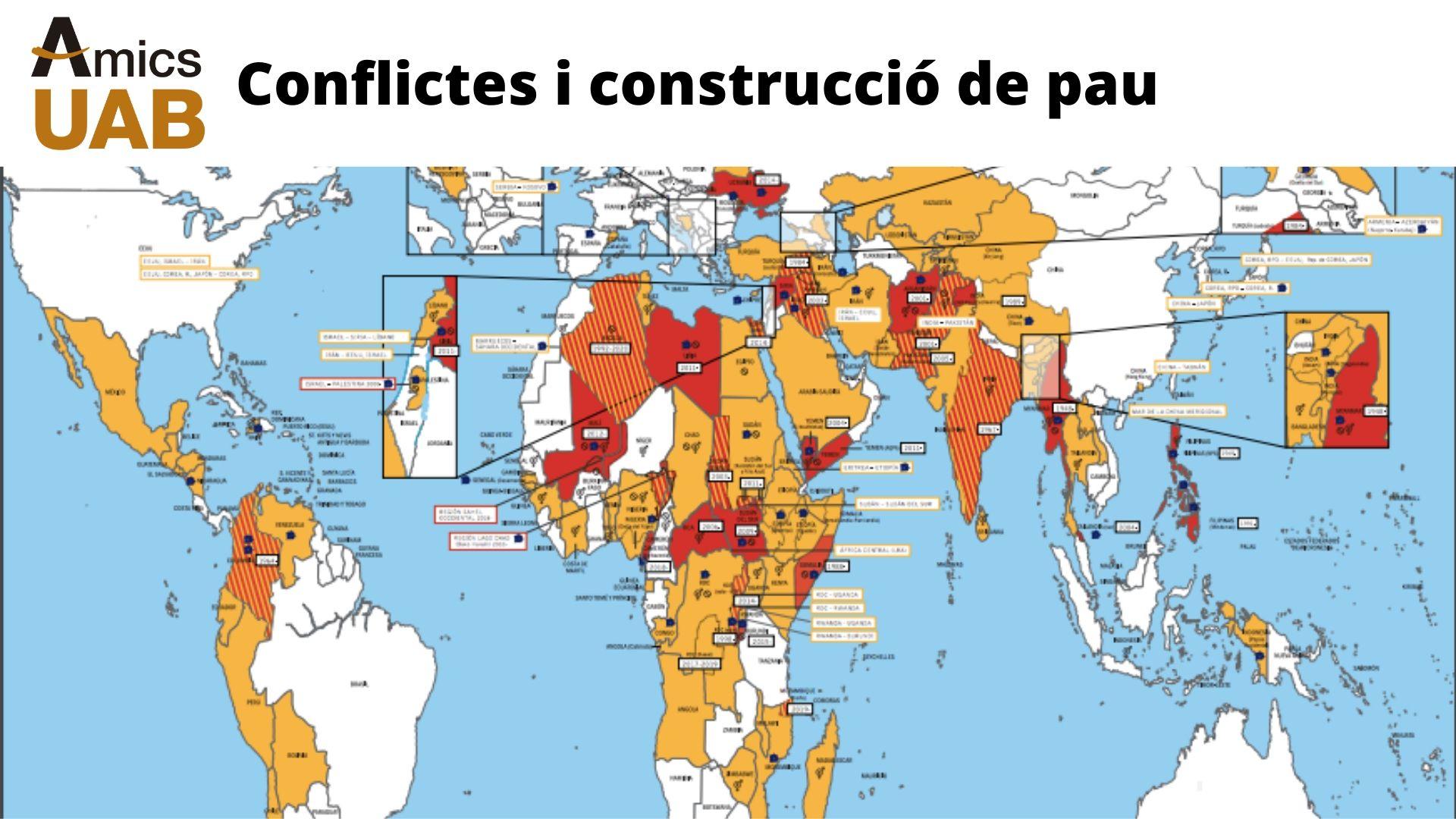 Conflictes armats